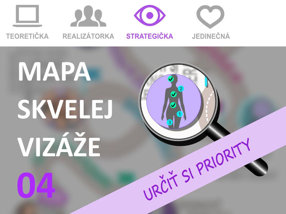 Mapa skvelej vizáže 4 - Určiť si priority