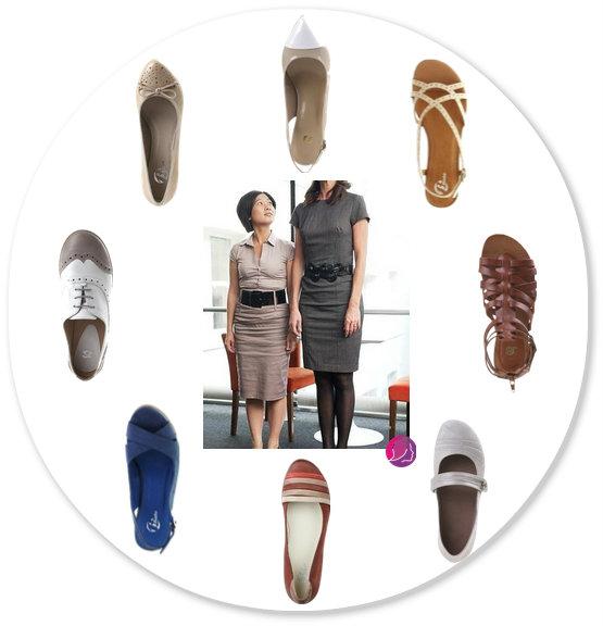 Topánky Podľa Telesných Proporcií