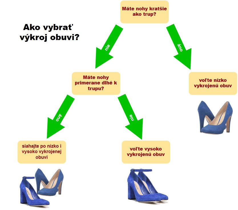 vykroj-obuvi1